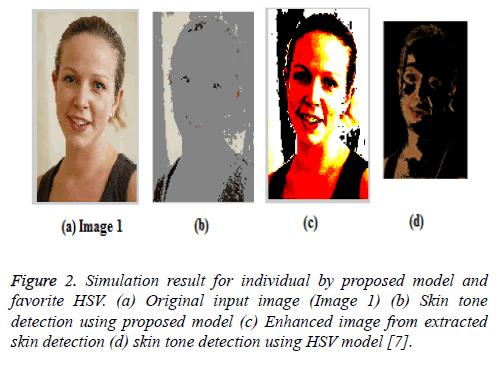 biomedres-skin-tone-detection