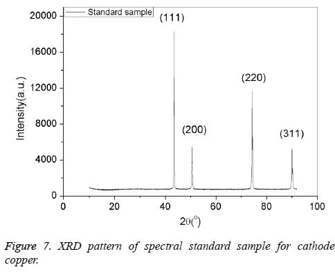 biomedres-spectral-cathode-copper