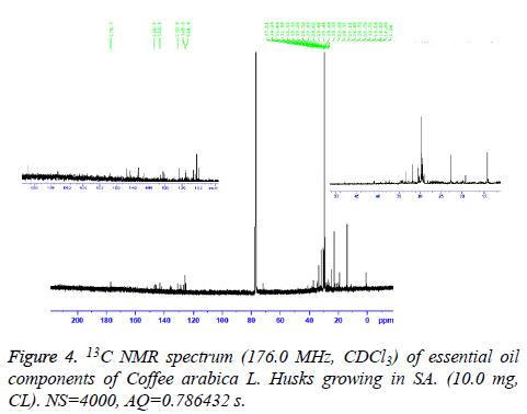 biomedres-spectrum