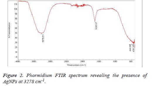 biomedres-spectrum-revealing
