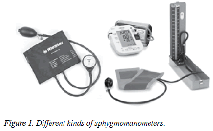 biomedres-sphygmomanometers