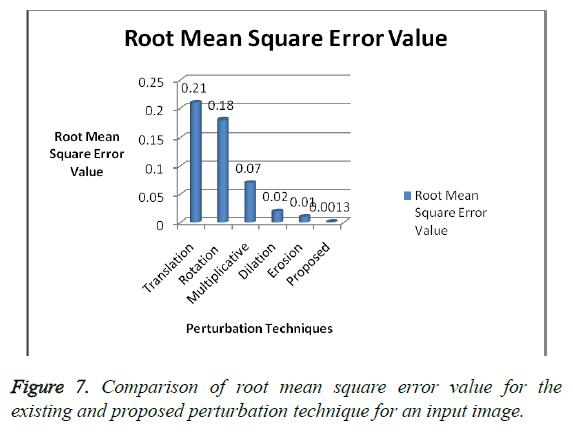 biomedres-square-error-value