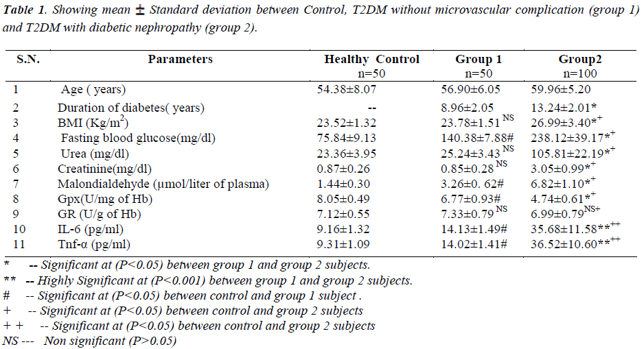 biomedres-standard-deviation