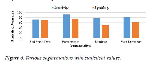 biomedres-statistical-values