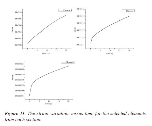 biomedres-strain-variation