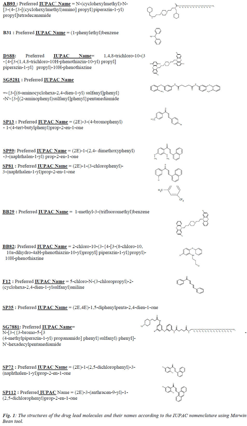 biomedres-structures-drug-lead-molecules