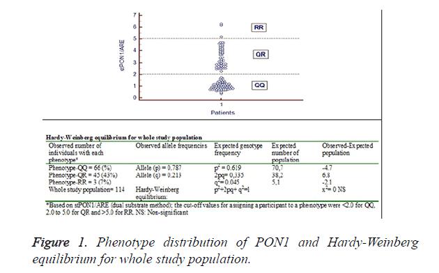biomedres-study-population