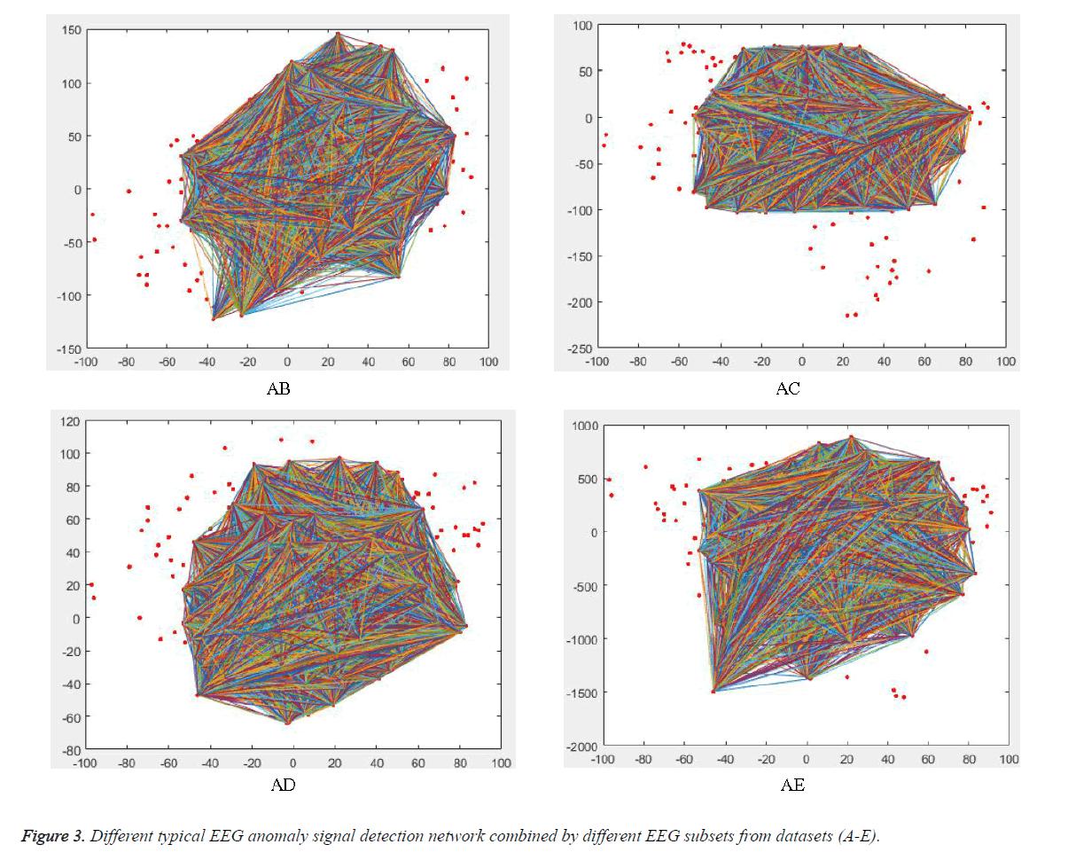 biomedres-subsets-datasets