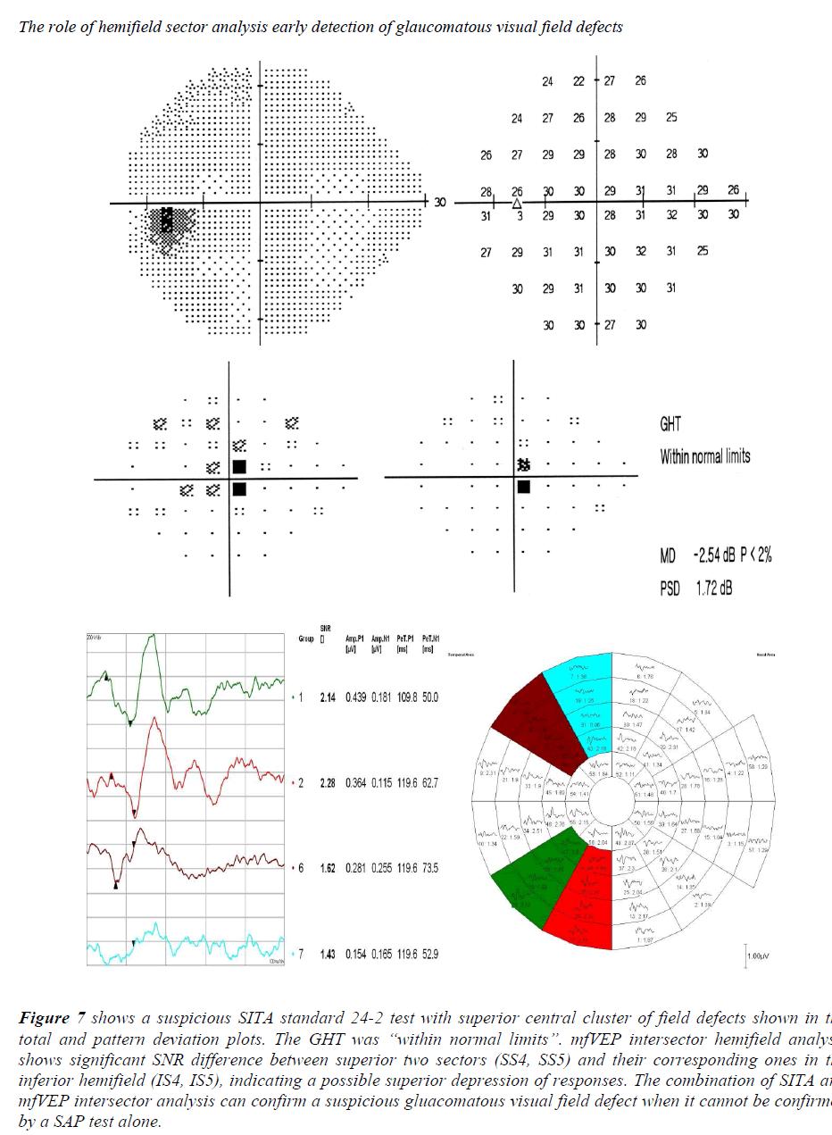 biomedres-superior-central-cluster