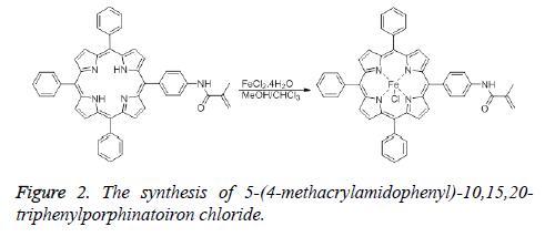 synthesis-triphenylporphinatoiron-chloride