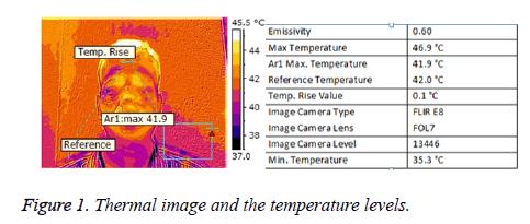 biomedres-temperature