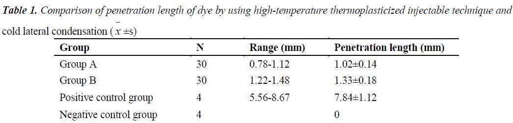 biomedres-temperature-thermoplasticized