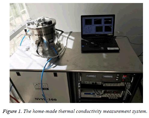 biomedres-thermal-conductivity