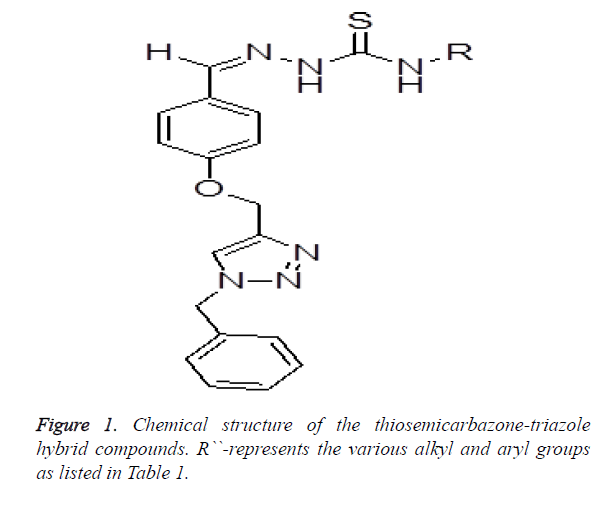 biomedres-thiosemicarbazone-triazole