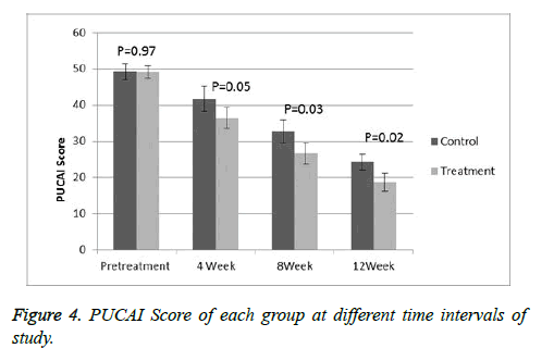 biomedres-time-intervals