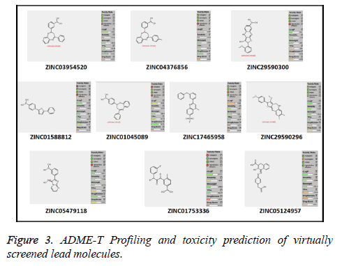 biomedres-toxicity-molecules