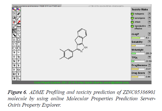 biomedres-toxicity-prediction