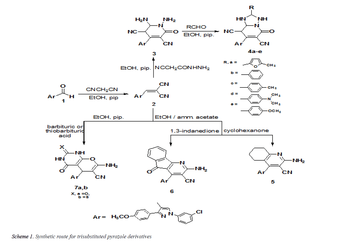 biomedres-trisubstituted-pyrazole-derivatives