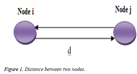 biomedres-two-nodes