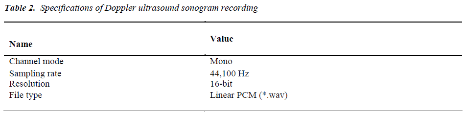 biomedres-ultrasound-sonogram
