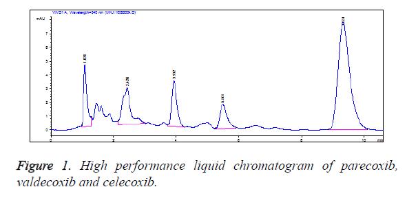 biomedres-valdecoxib-celecoxib