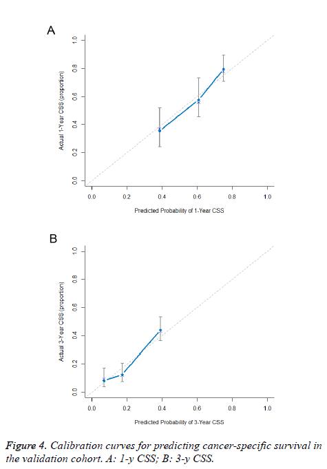 biomedres-validation-cohort