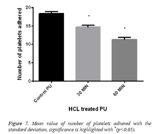biomedres-value-platelets