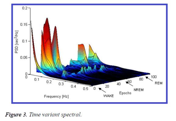 biomedres-variant-spectral