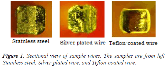 biomedres-view-sample-wires