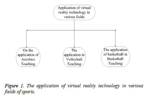biomedres-virtual-reality