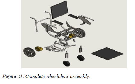 biomedres-wheelchair-sponge