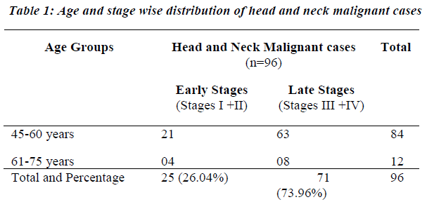 biomedres-wise-distribution