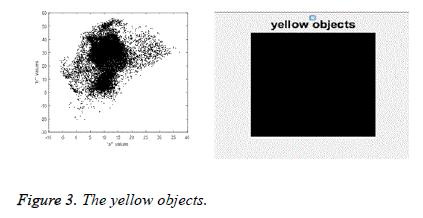 biomedres-yellow